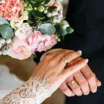 Wedding budget breakdown